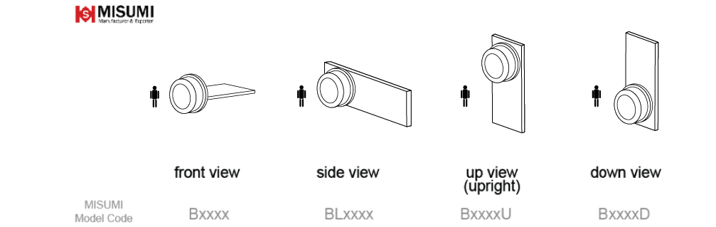 camera viewing direction